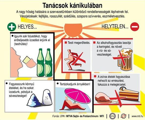 kanikula_tanacsok