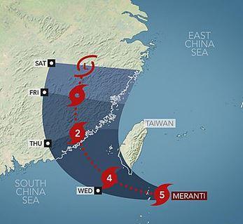meranti_forecast